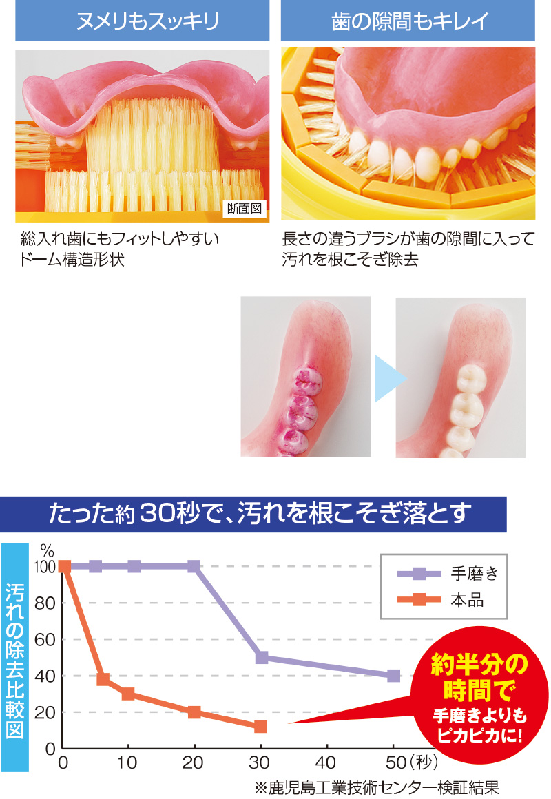 歯科技工士考案 口腔ケアブラシ