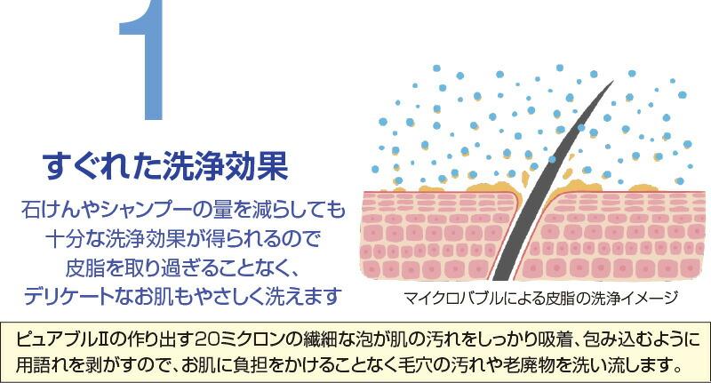 マイクロバブルシャワー